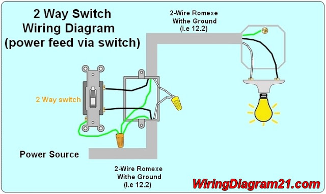 Diagram  Fiat Punto 2 Wiring Diagram Full Version Hd