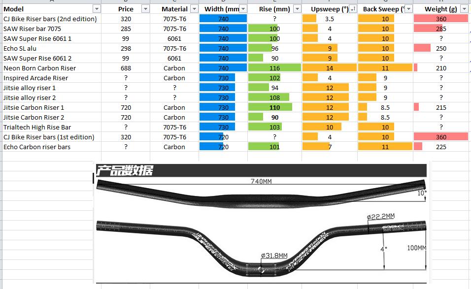 Bars comparison.png